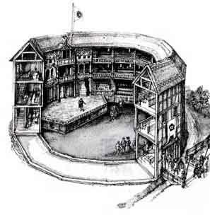 Globe theater globe theater yardpit malvernweather Image collections